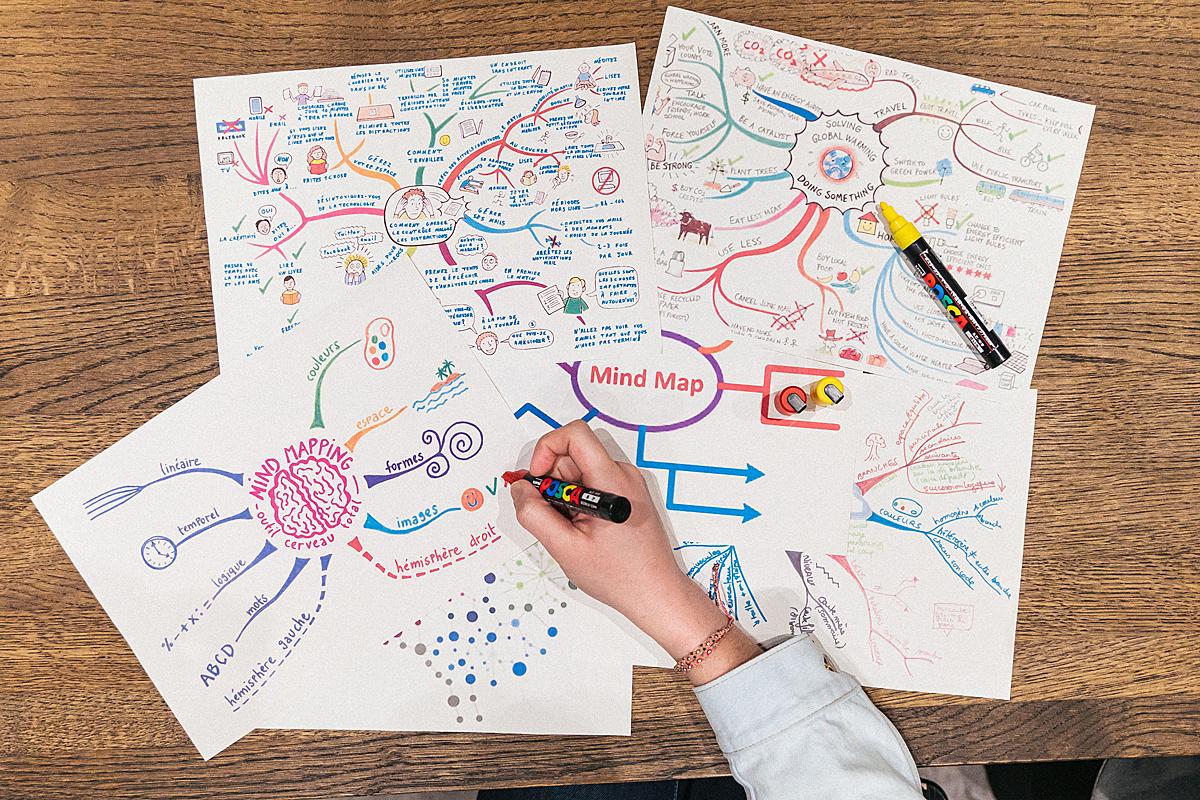 Mind mapping : la carte mentale de nos problèmes sur du papier
