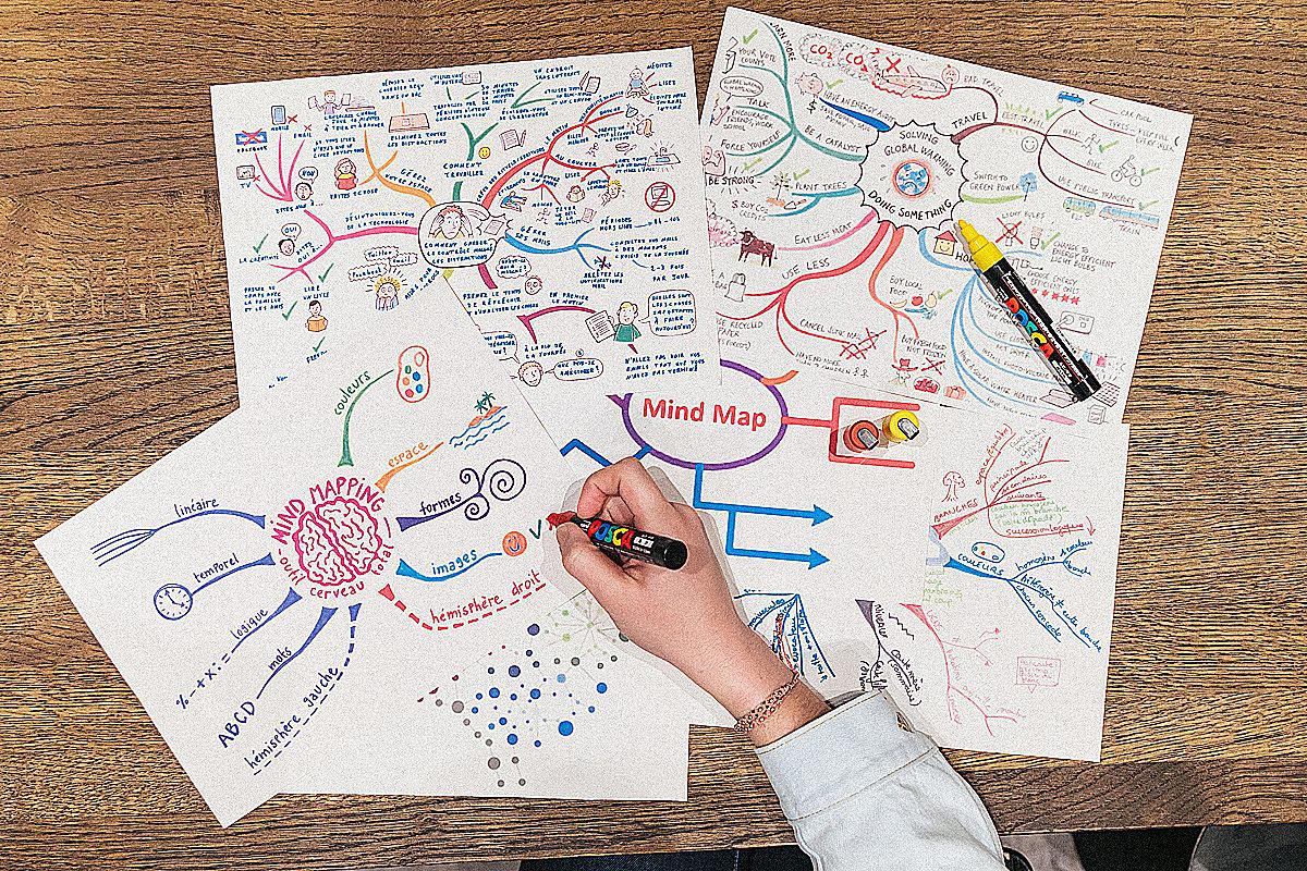 Myšlenkové mapy: Zorganizujte si své myšlenky efektivně