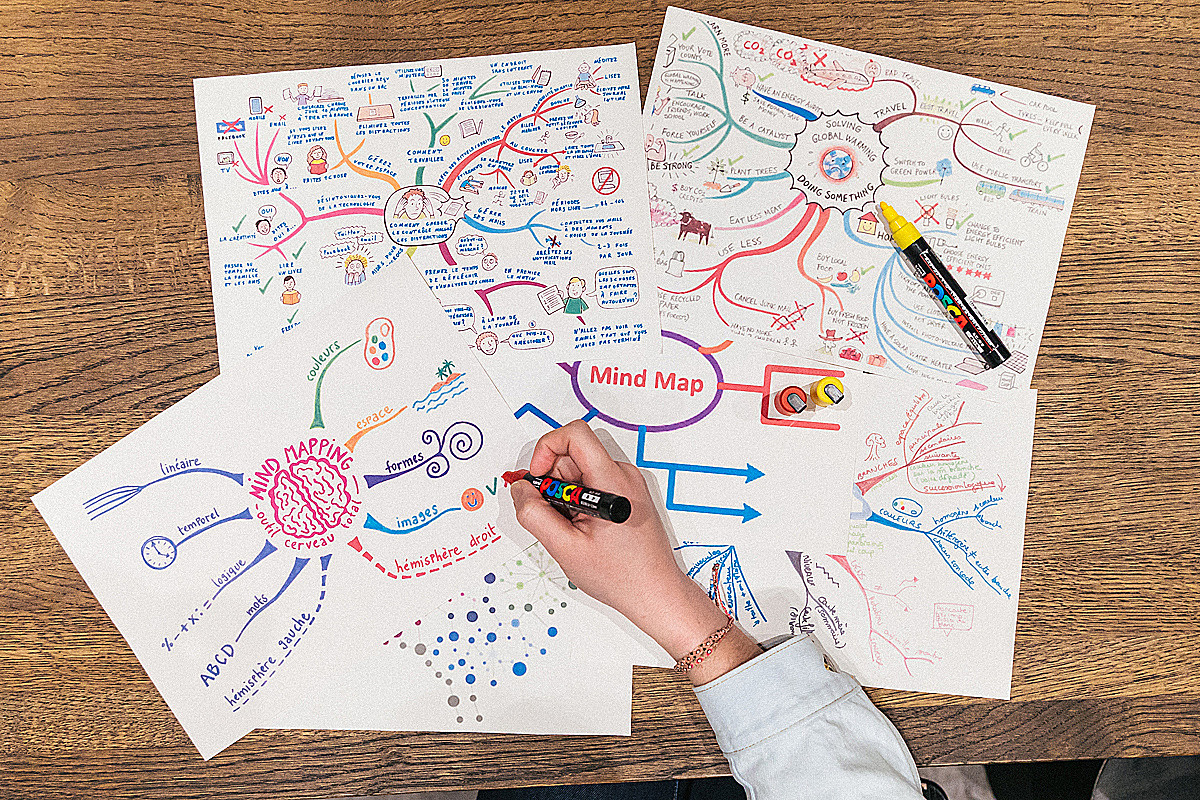 Use Mind Mapping To Organise Your Ideas Efficiently