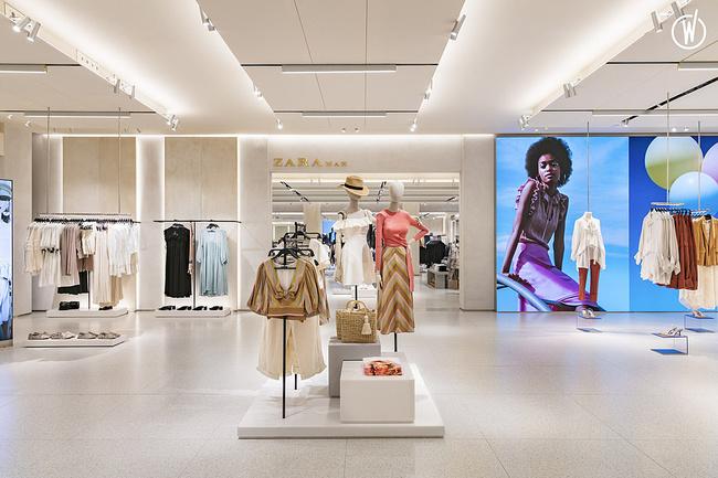 Inditex (Zara)