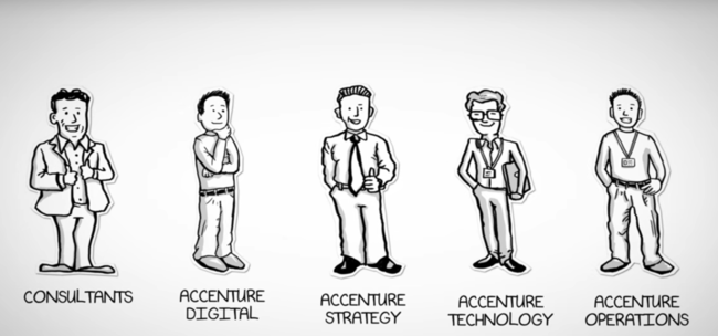 Accenture Operations - Accenture Operations